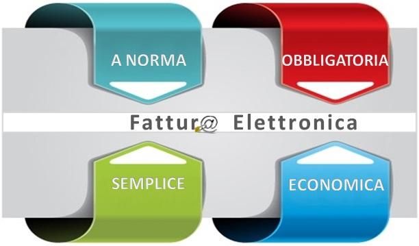 FATTURAZIONE ELETTRONICA - AVVISO AI FORNITORI DELL'ENTE